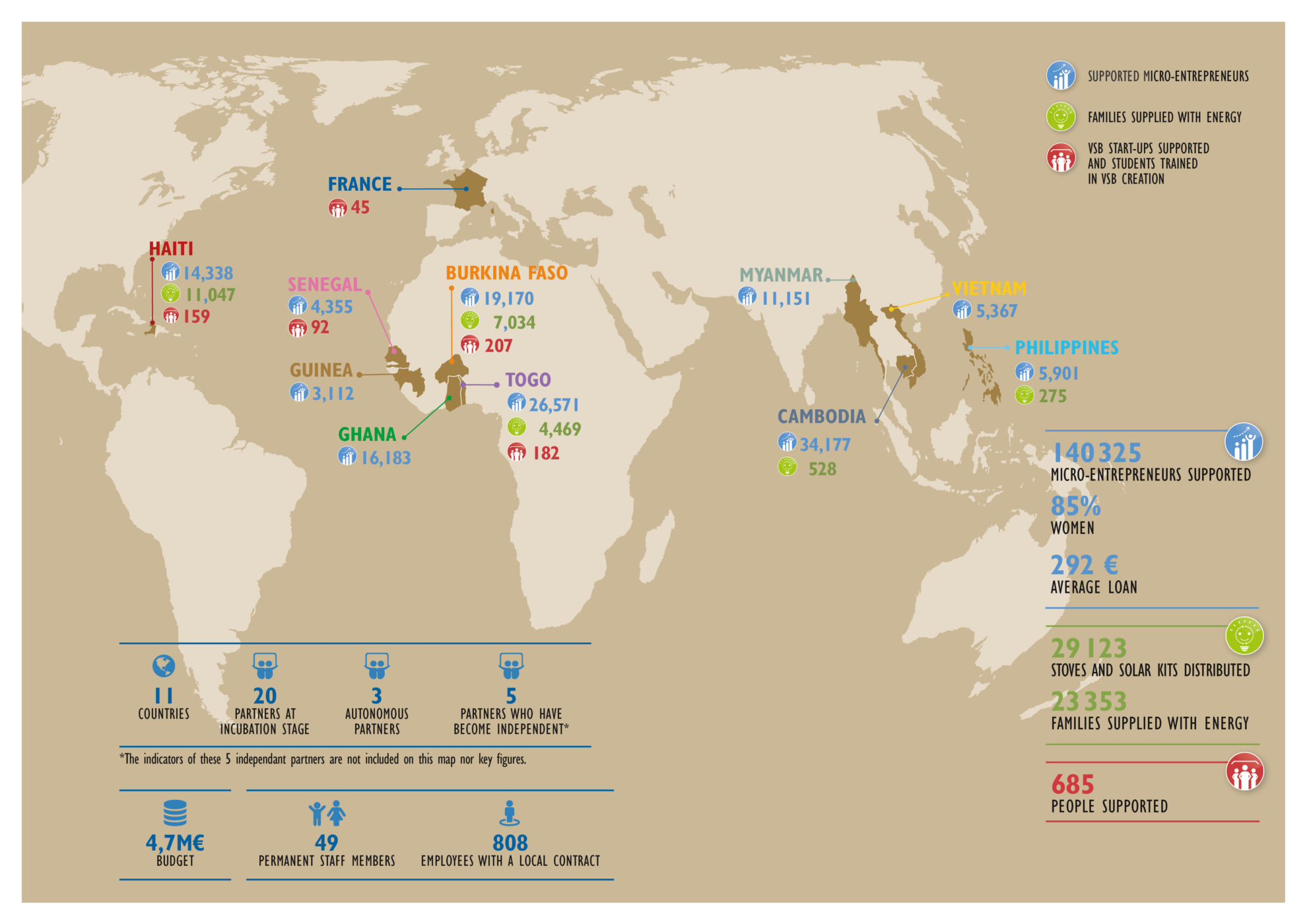 Annual report 2018 - Planisphere