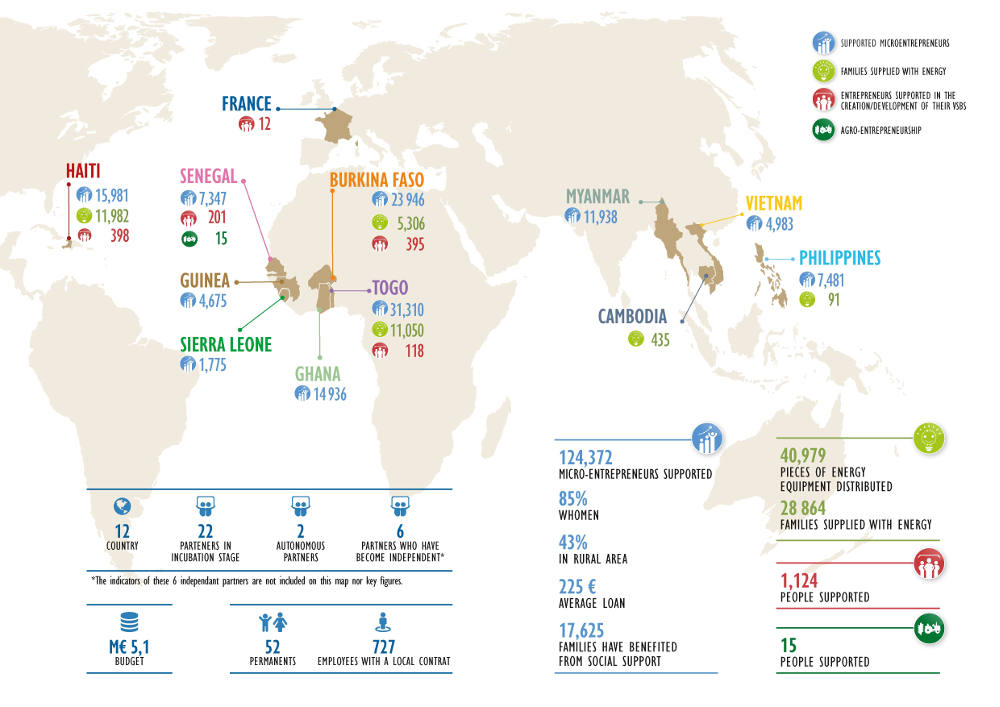 Entrepreneurs du Monde Planisphere 2019